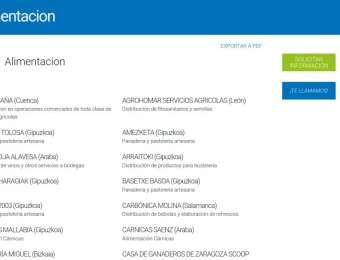 Integración Listado Clientes entre diferentes webs Joomla y Wordpress